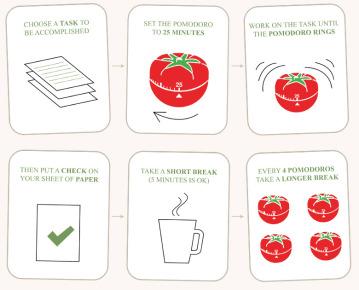 pomodoro-technique1